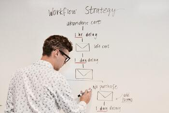 workflow strategy on whiteboard